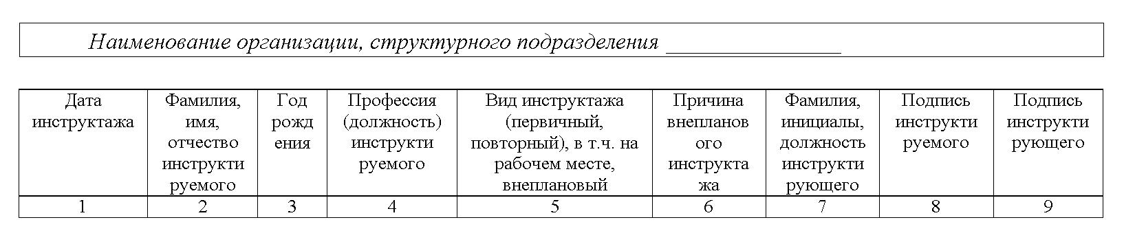 Formirovanie_Documents3_2_Img1