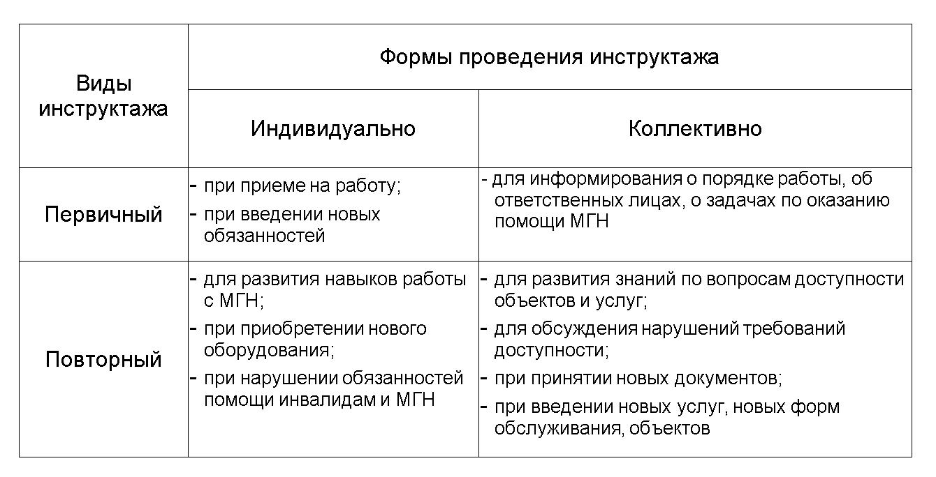 Formirovanie_Documents3_2_Img2