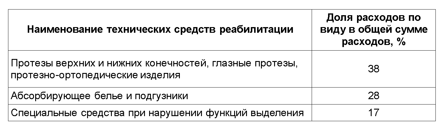 Formirovanie_Documents3_3_Img1
