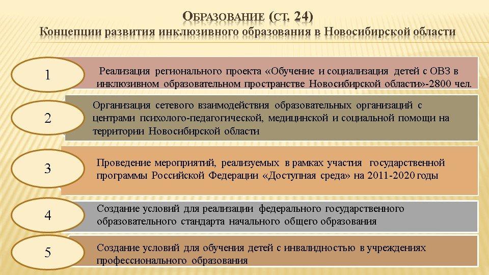 Formirovanie_Documents5_Img10