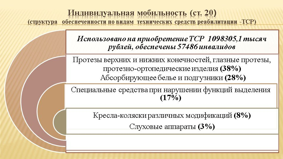 Formirovanie_Documents5_Img6