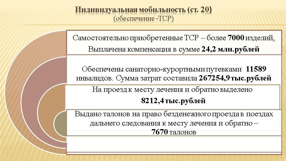 Formirovanie_Documents5_Img7